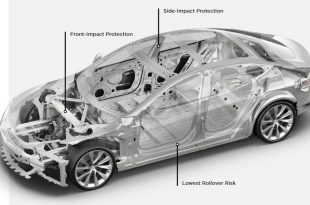 Tesla car construction