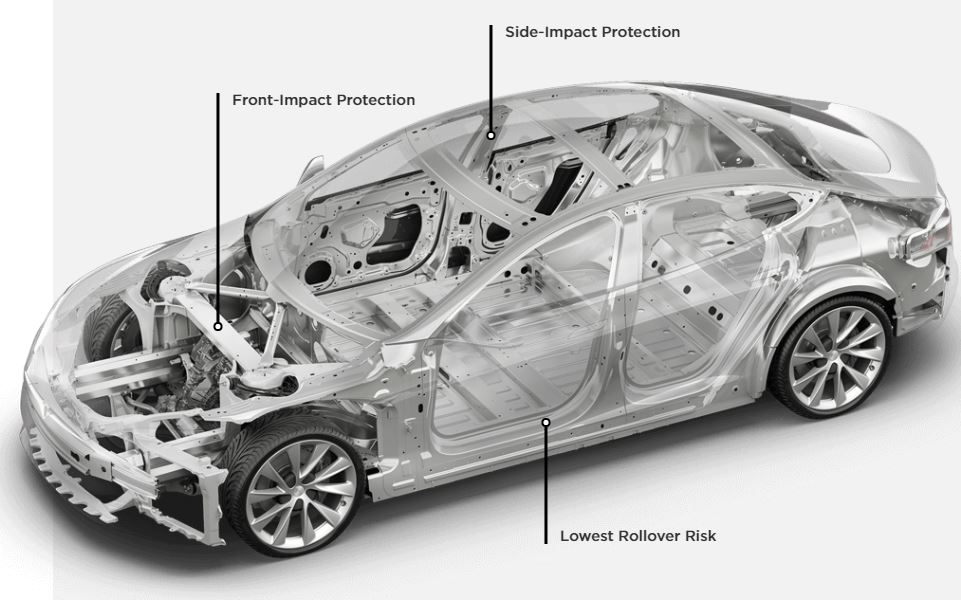 Tesla car construction