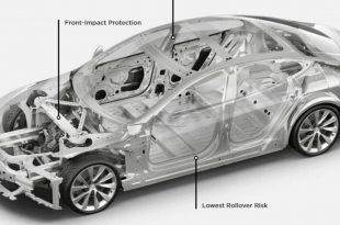 Schematic diagram of a Tesla model S