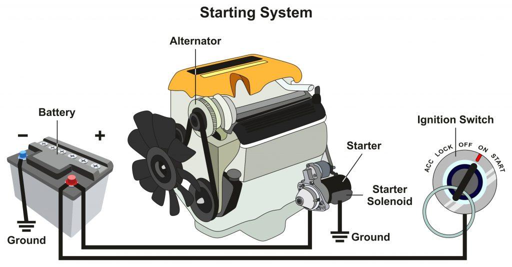 alternator system