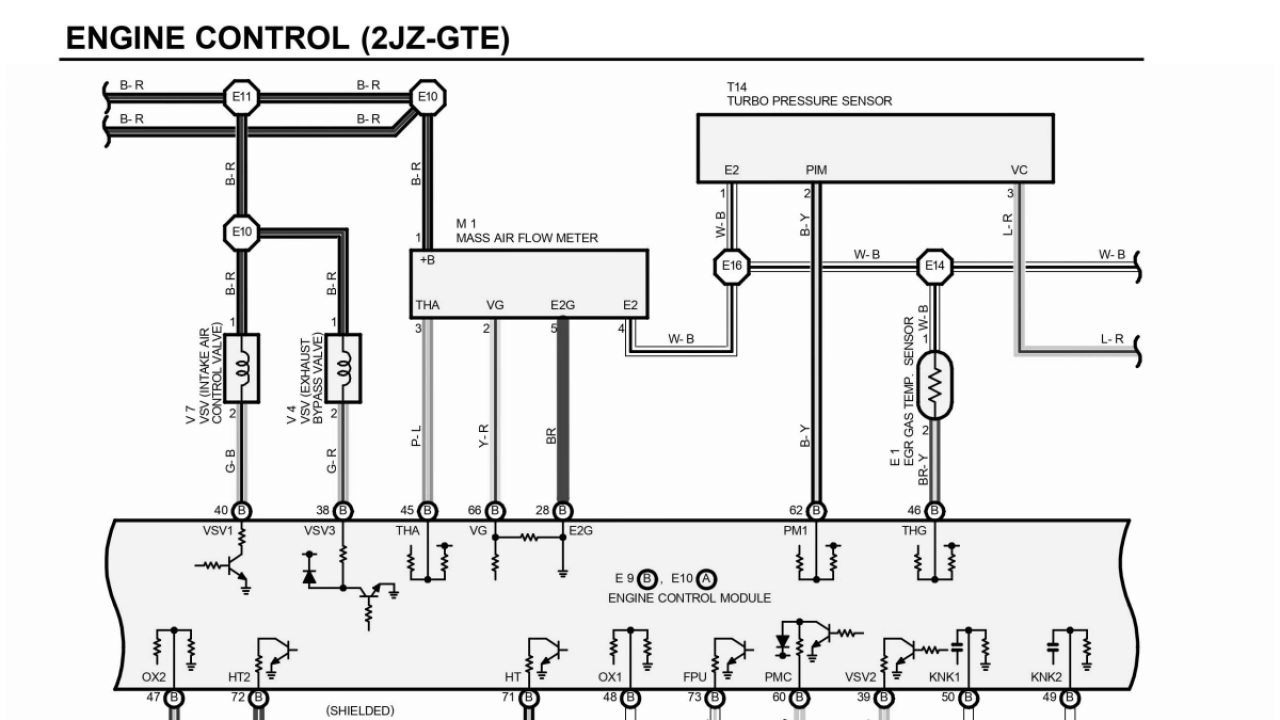 How To Read Car Wiring Diagrams For