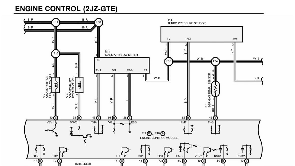 how to read car wiring diagrams for beginners - emanualonline blog  emanualonline