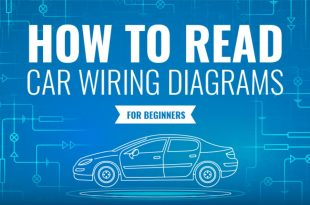 Infographic - How to read car wiring diagrams 101