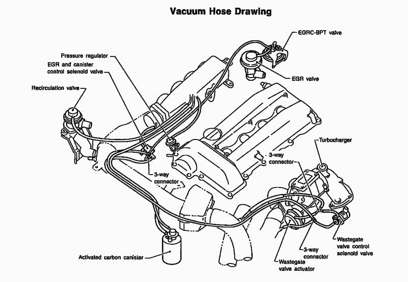 Vacuum hose drawing