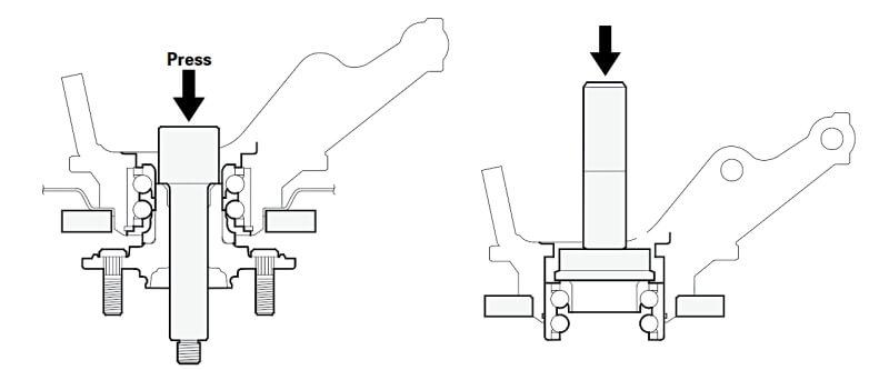 Wheel bearing replacement procedure