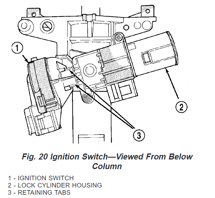 Removing an ignition lock
