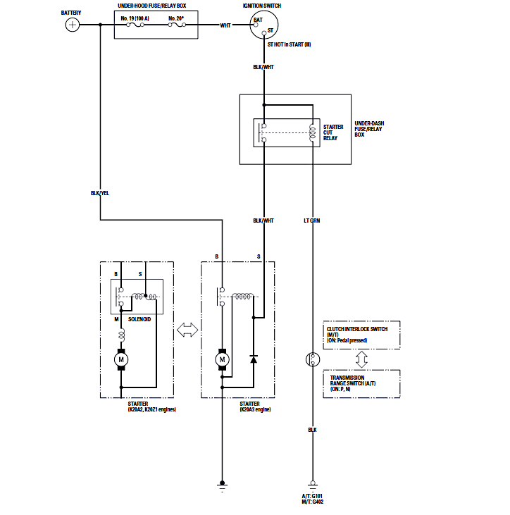 Ignition switch circuit diagram