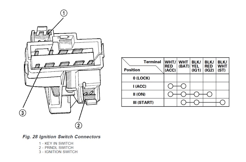 Ignition switch continuity diagram